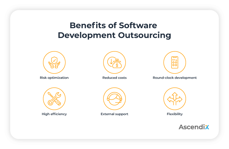 Benefits of Software Development Outsourcing | Ascendix