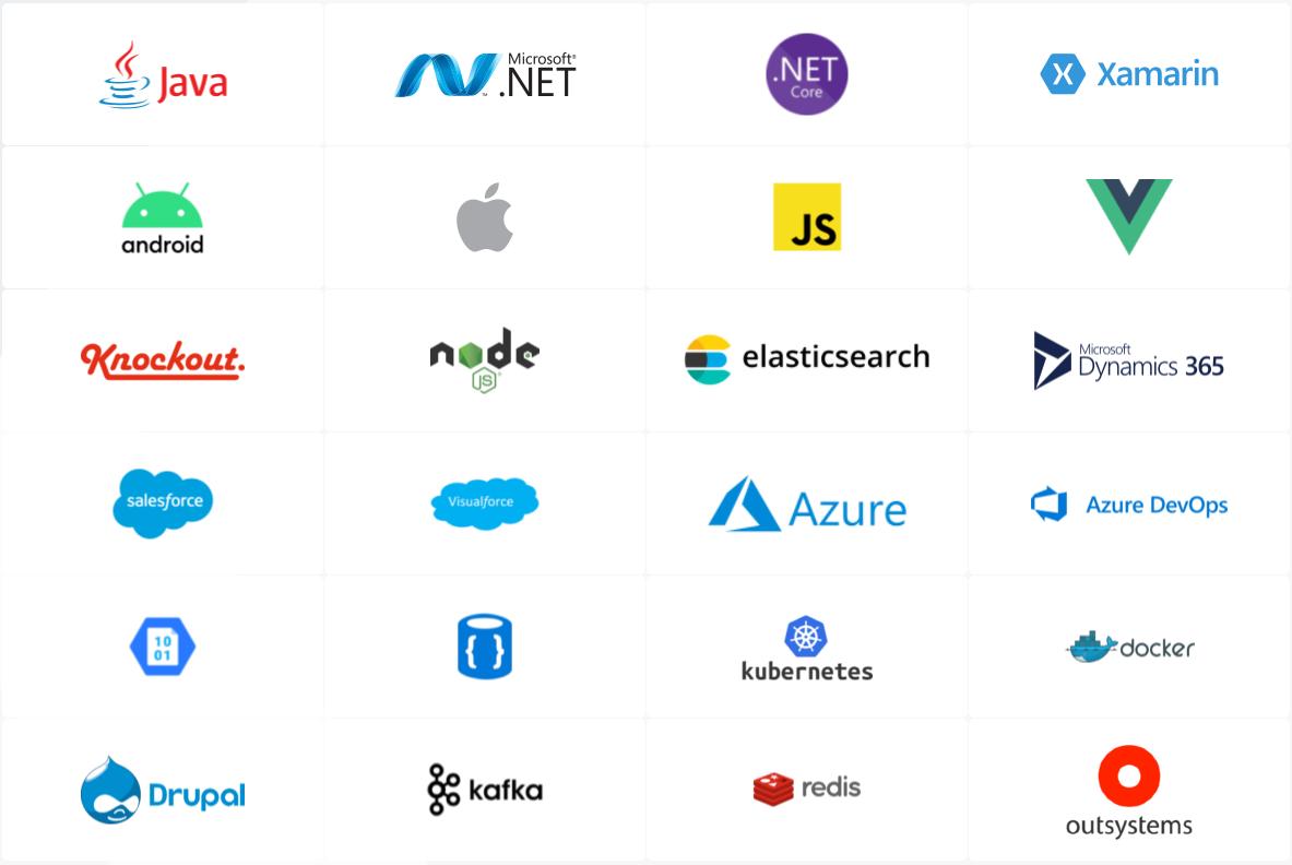 Software Development Tech Stack We Use | Ascendix