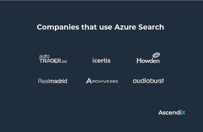Companies that use Azure Search | Ascendix