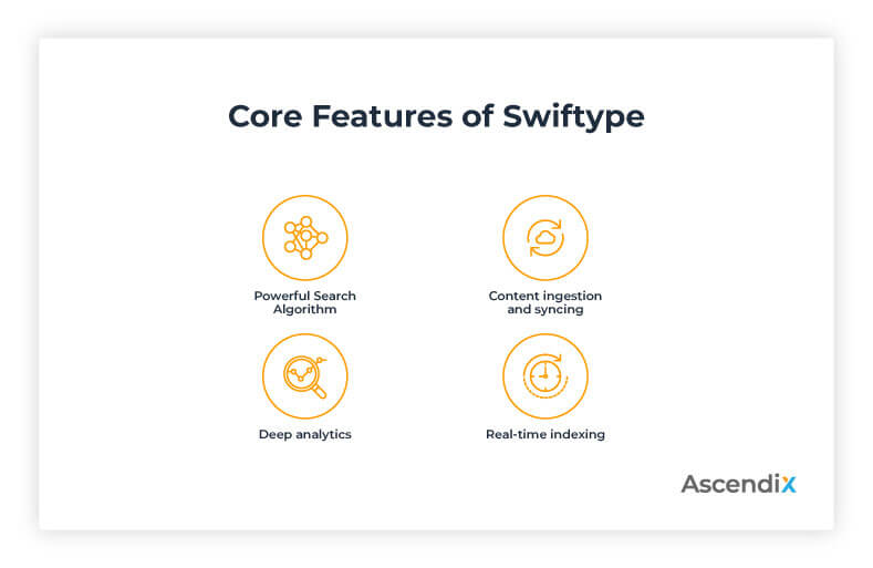 Core Features of Swiftype | Ascendix