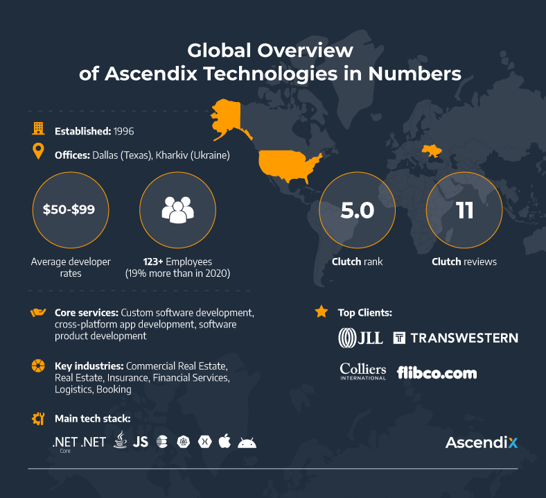 Global Overview of Ascendix in Numbers   Ascendix