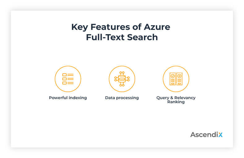 Key Features of Azure Full-Text Search | Ascendix