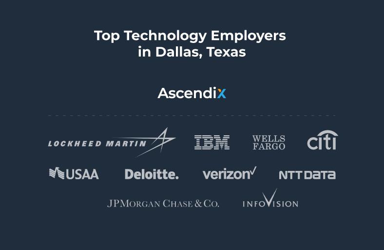 Top Technology Employers in Dallas, Texas   Ascendix