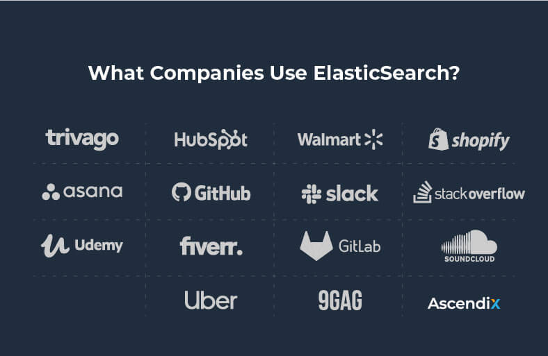 What Companies Use ElasticSearch | Ascendix