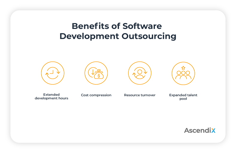 benefits-software-development-outsourcing-ascendixtech