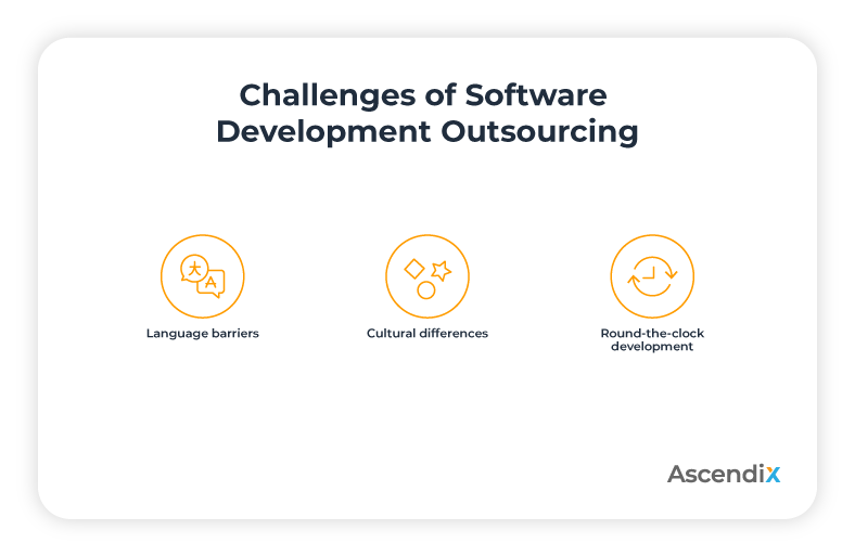 challenges-software-development-outsourcing-ascendixtech