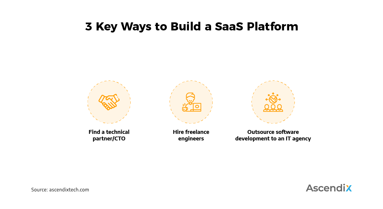 3 Key Ways to Build a SaaS Platform | Ascendix Tech