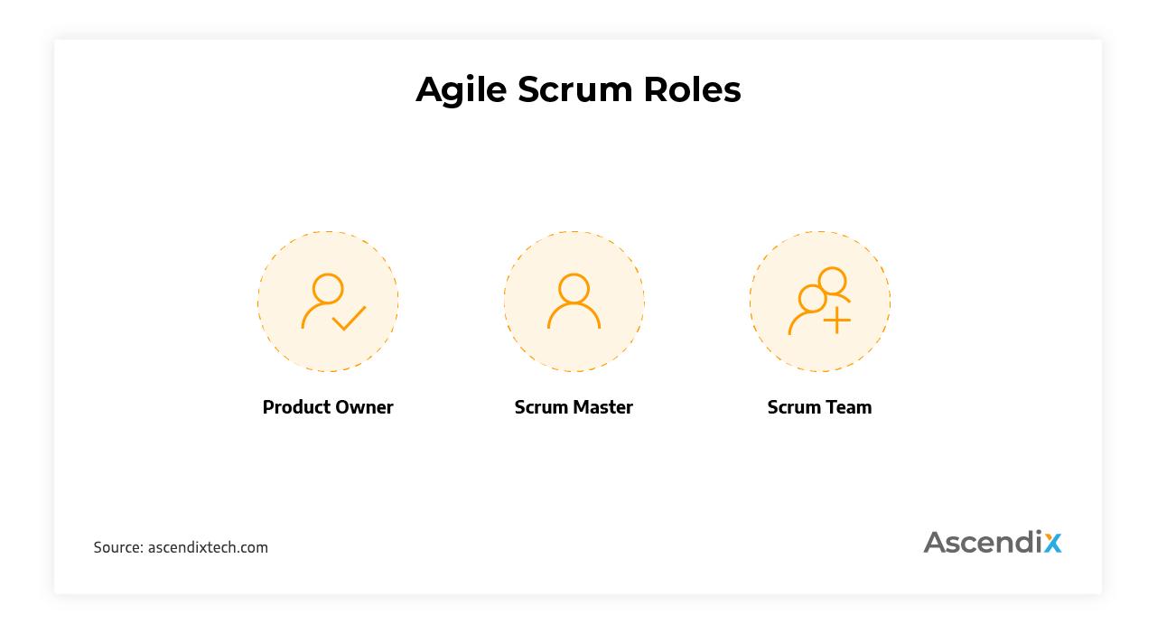 Agile Scrum Roles | Ascendix Tech