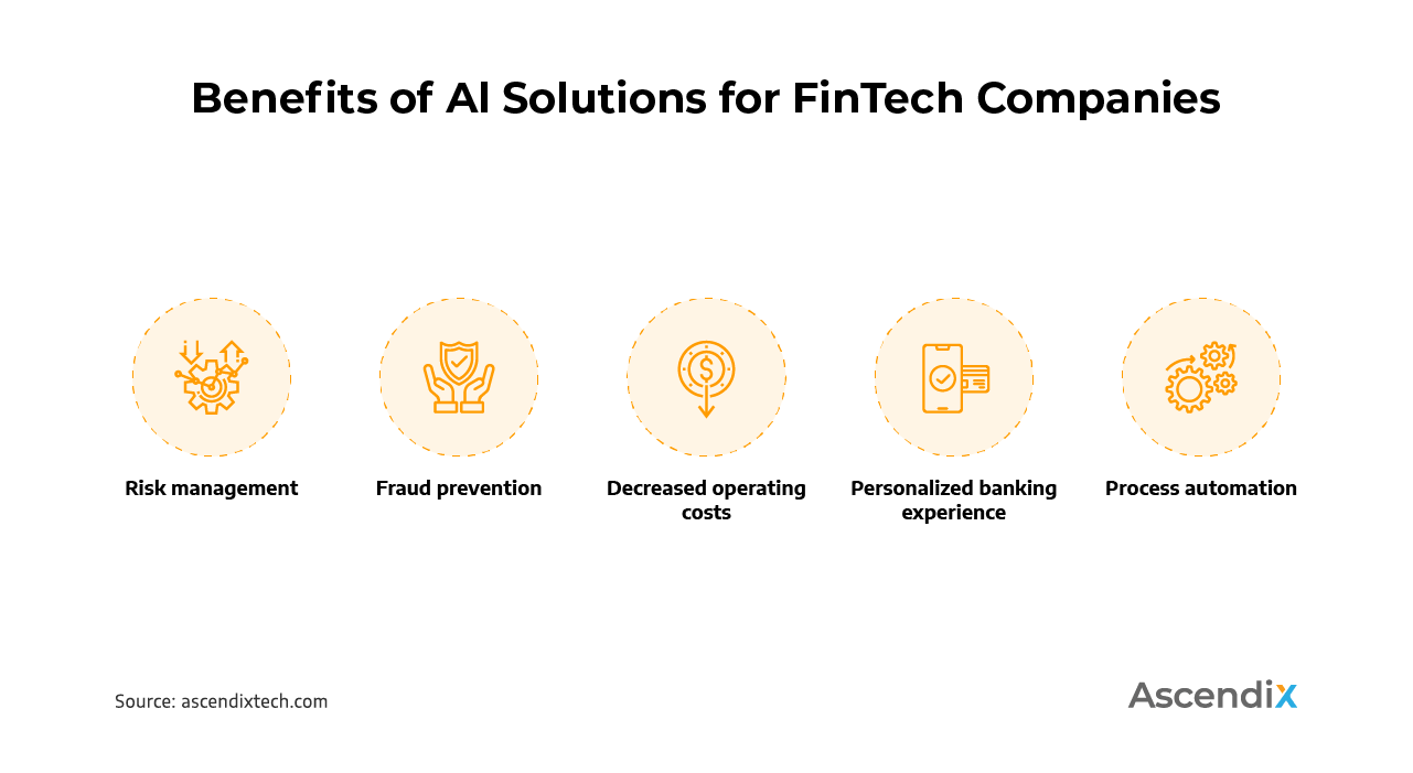 Benefits of Al Solutions for FinTech Companies | Ascendix Tech