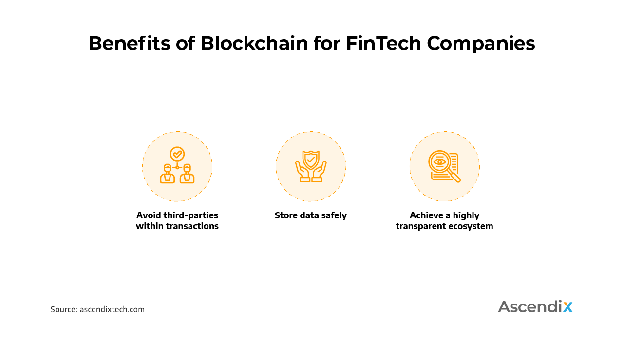 Benefits of Blockchain for FinTech Companies | Ascendix Tech