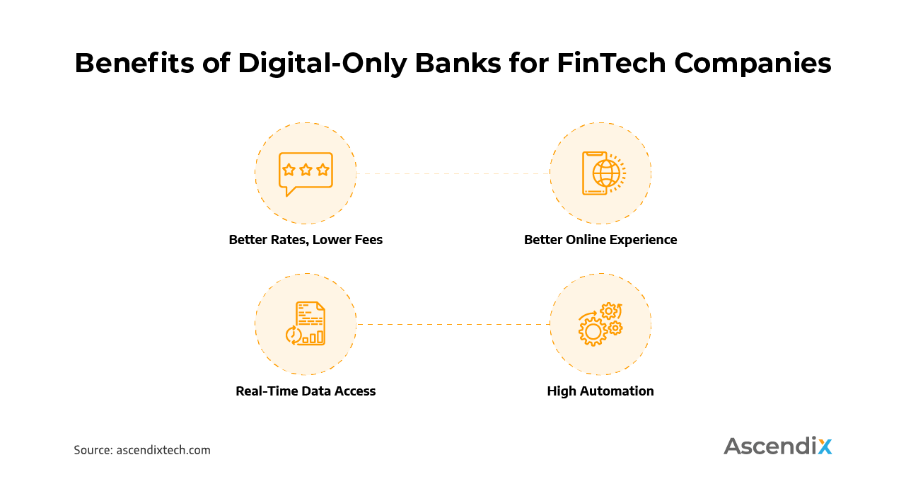 Benefits of Digital-Only Banks for FinTech Companies | Ascendix Tech