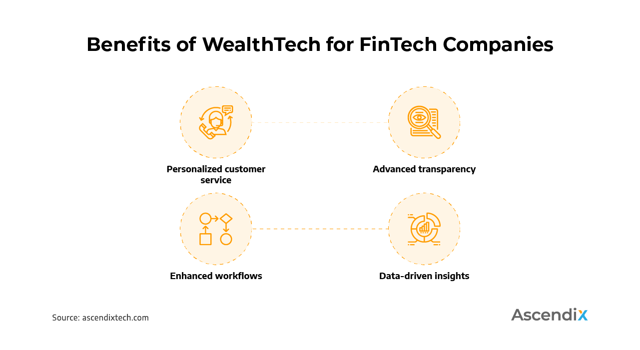 Benefits of WealthTech for FinTech Companies | Ascendix Tech
