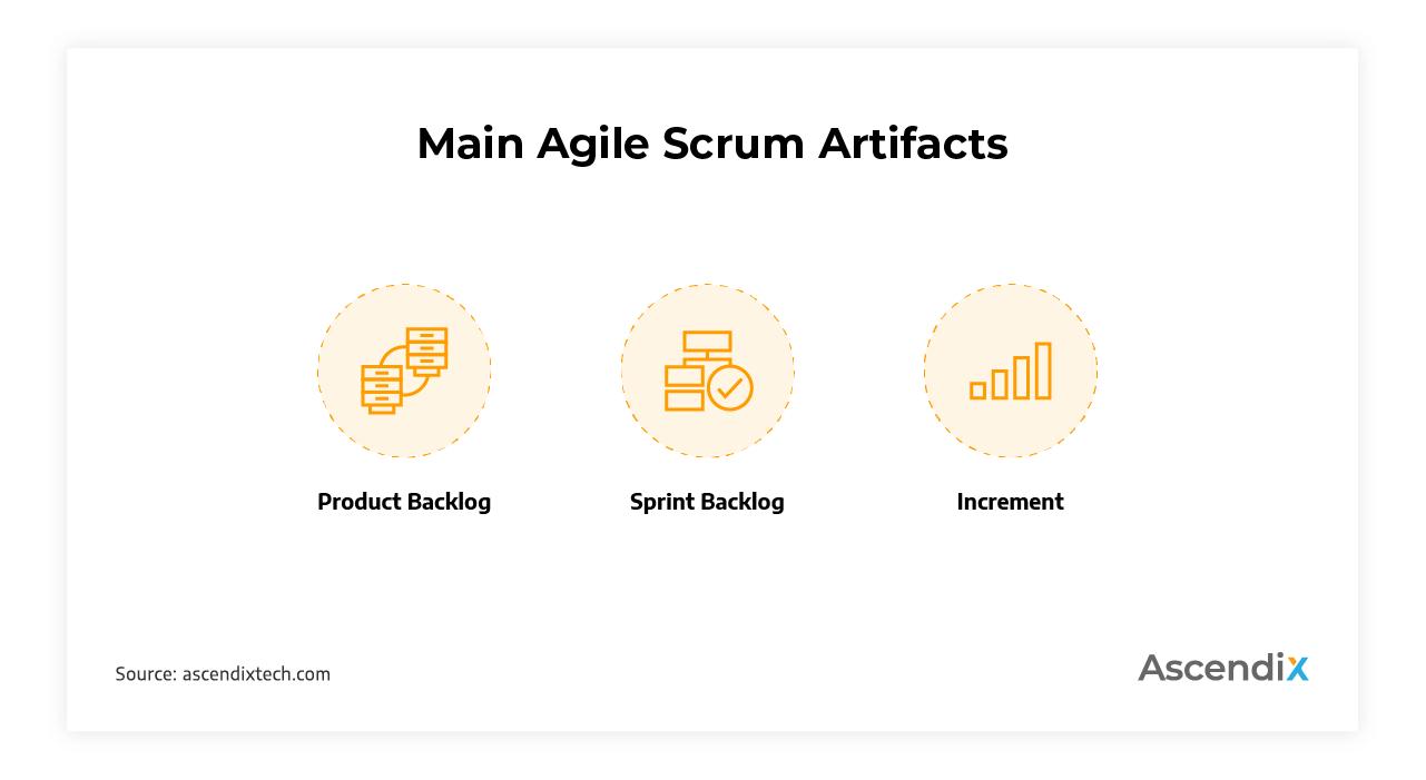 Main Agile Scrum Artifacts | Ascendix Tech
