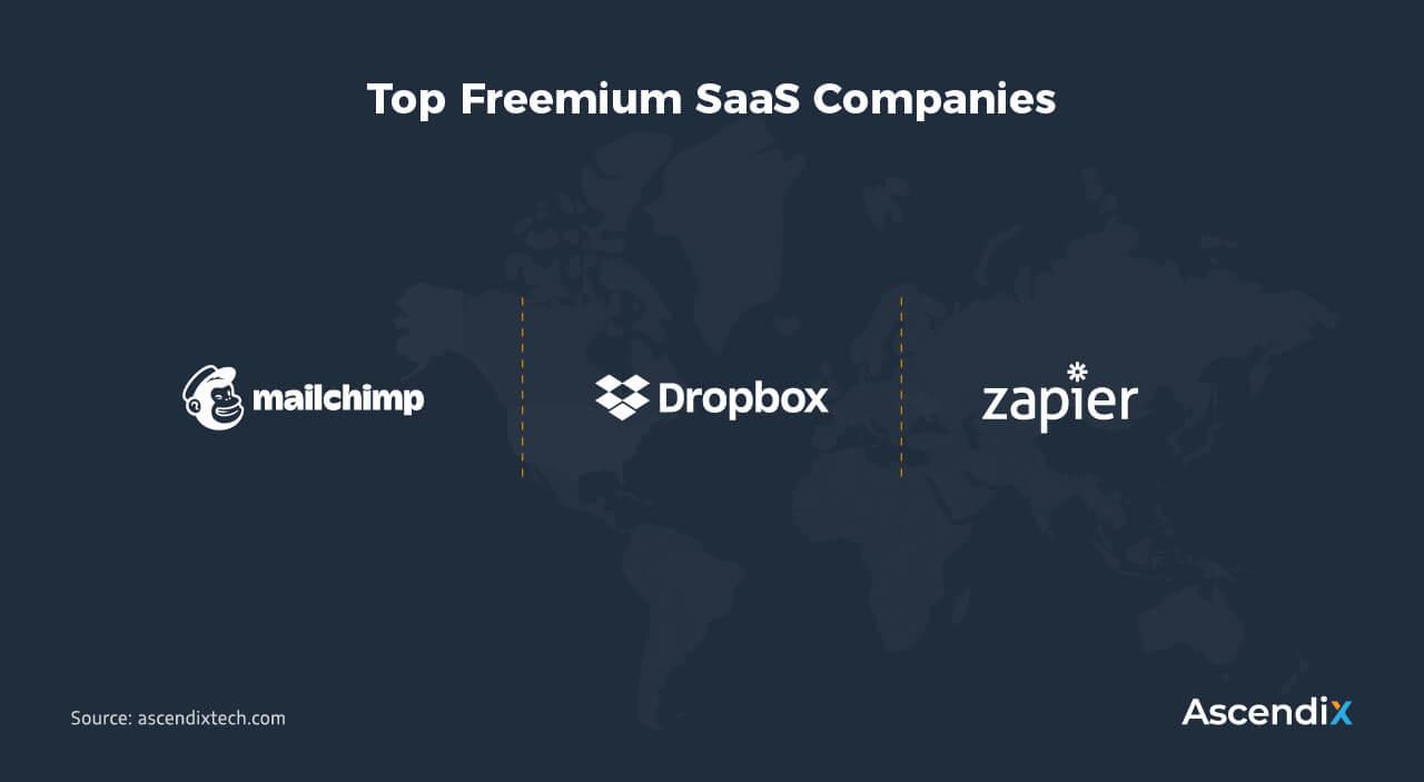 Top Freemium SaaS Companies | Ascendix Tech