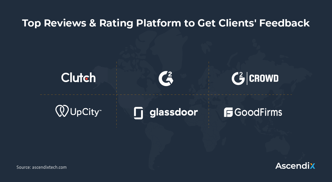Top Reviews & Rating Platform to Get Clients' Feedback | Ascendix Tech