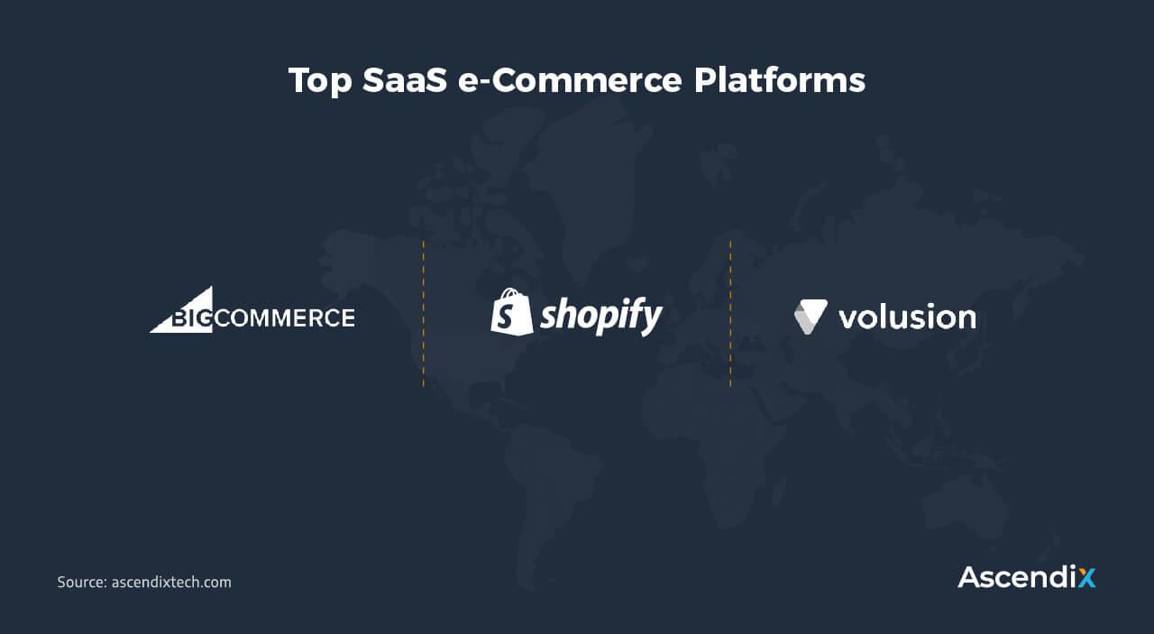 Top SaaS e-Commerce Platforms | Ascendix Tech