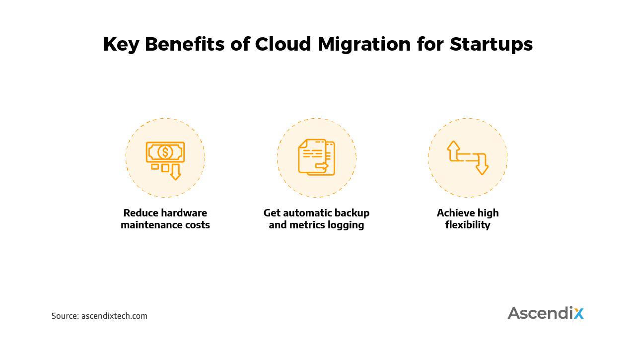 Key Benefits of Cloud Migration for Startups | Ascendix Tech