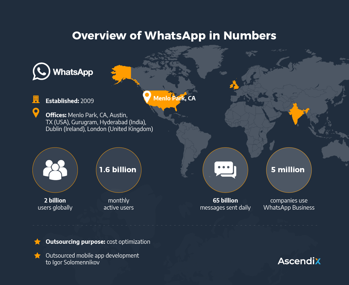 Overview of WhatsApp in Numbers | Ascendix Tech