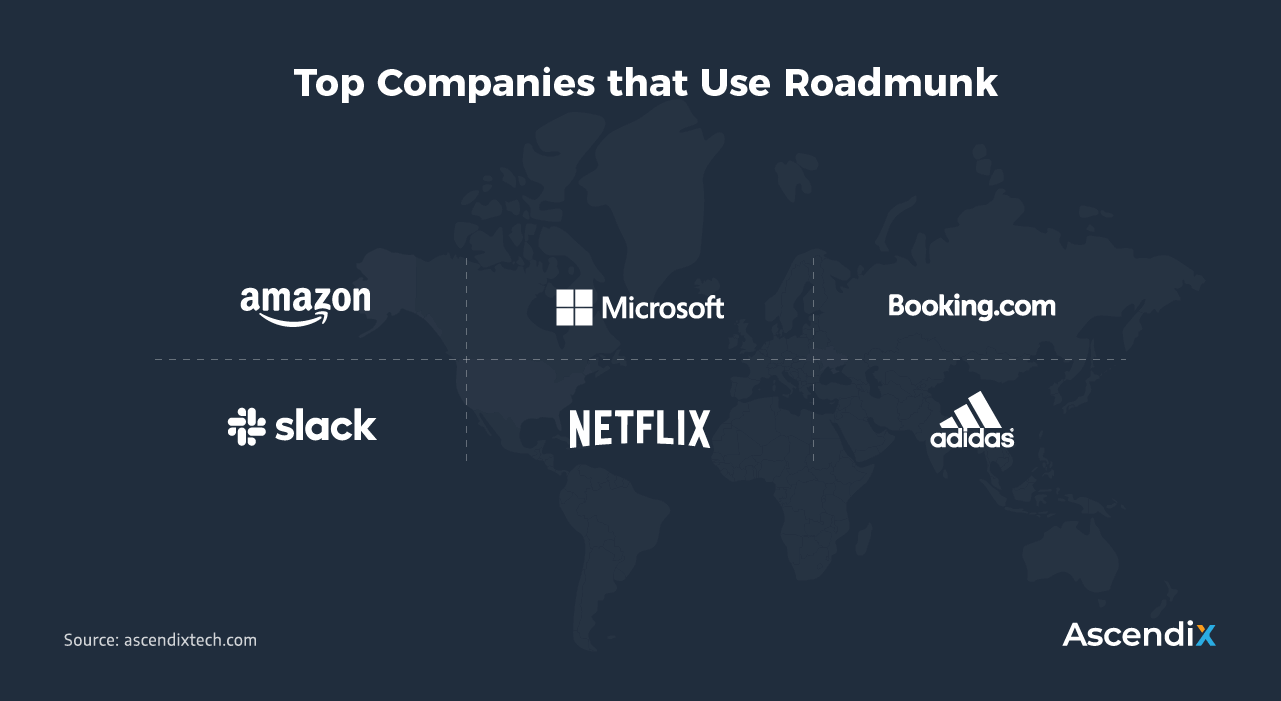 Top Companies that Use Roadmunk