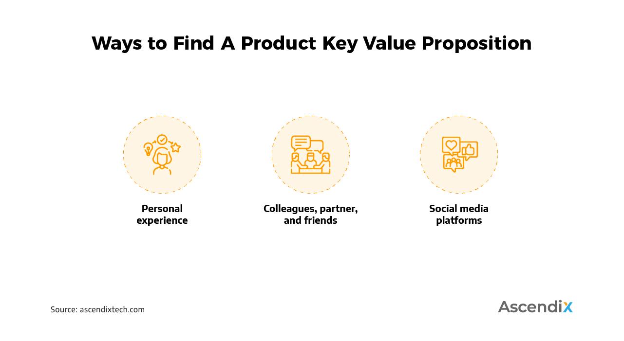 Ways to Find A Product Key Value Proposition | Ascendix Tech