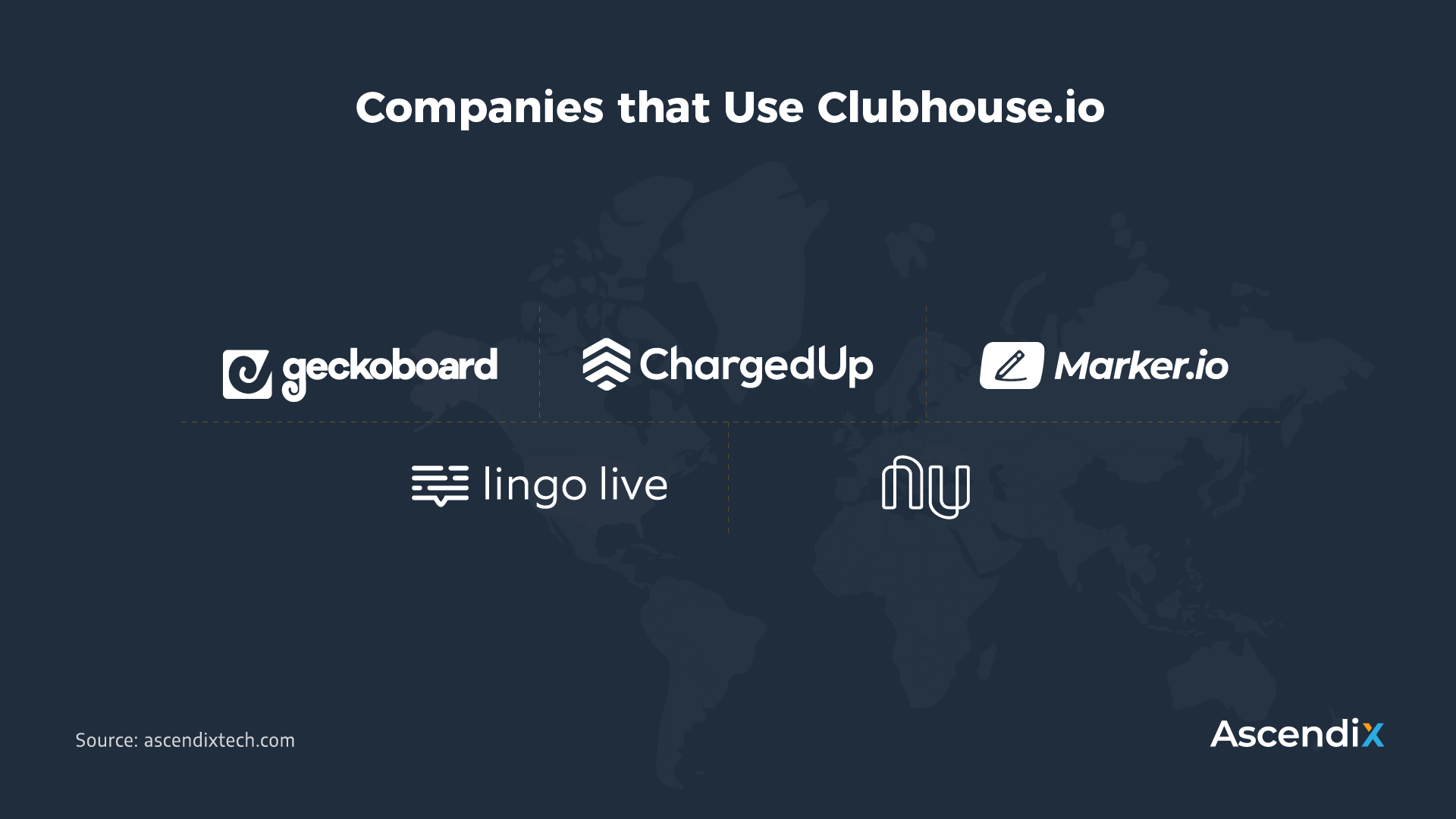 Companies that Use Clubhouse.io