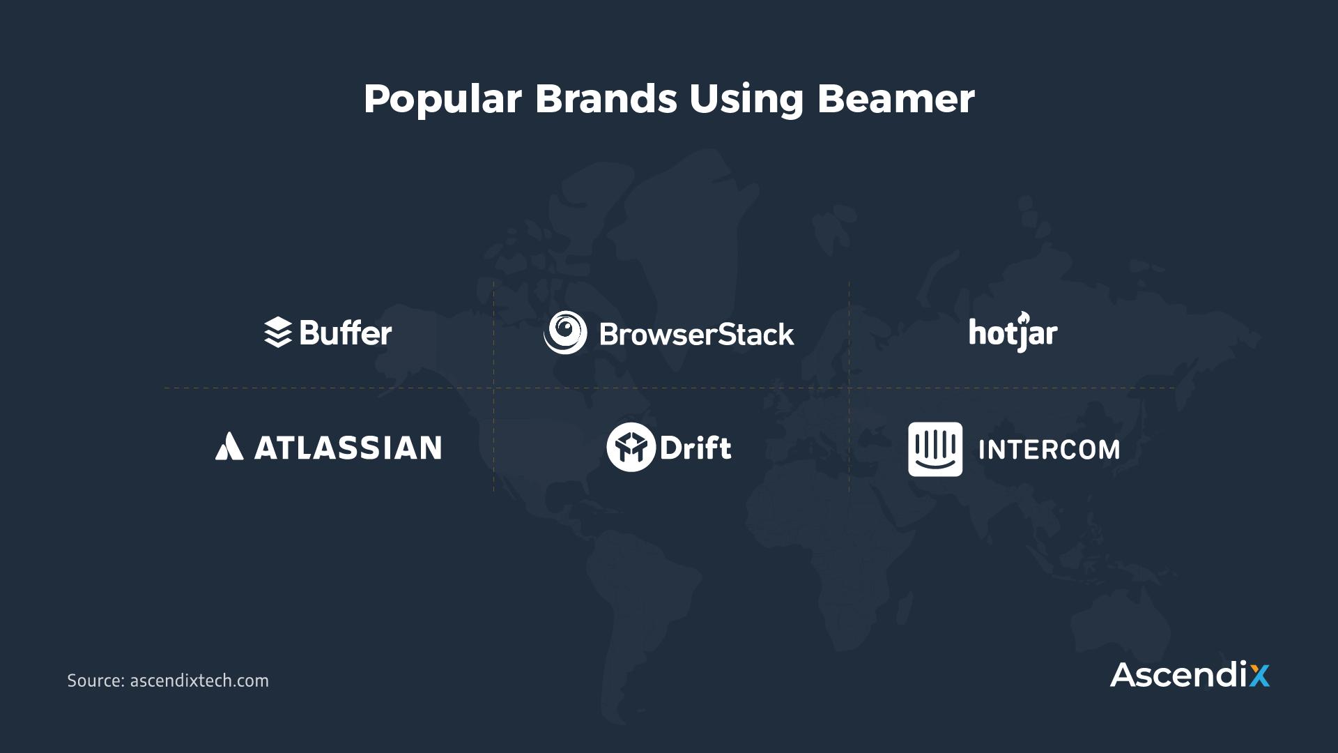 Popular Brands Using Beamer