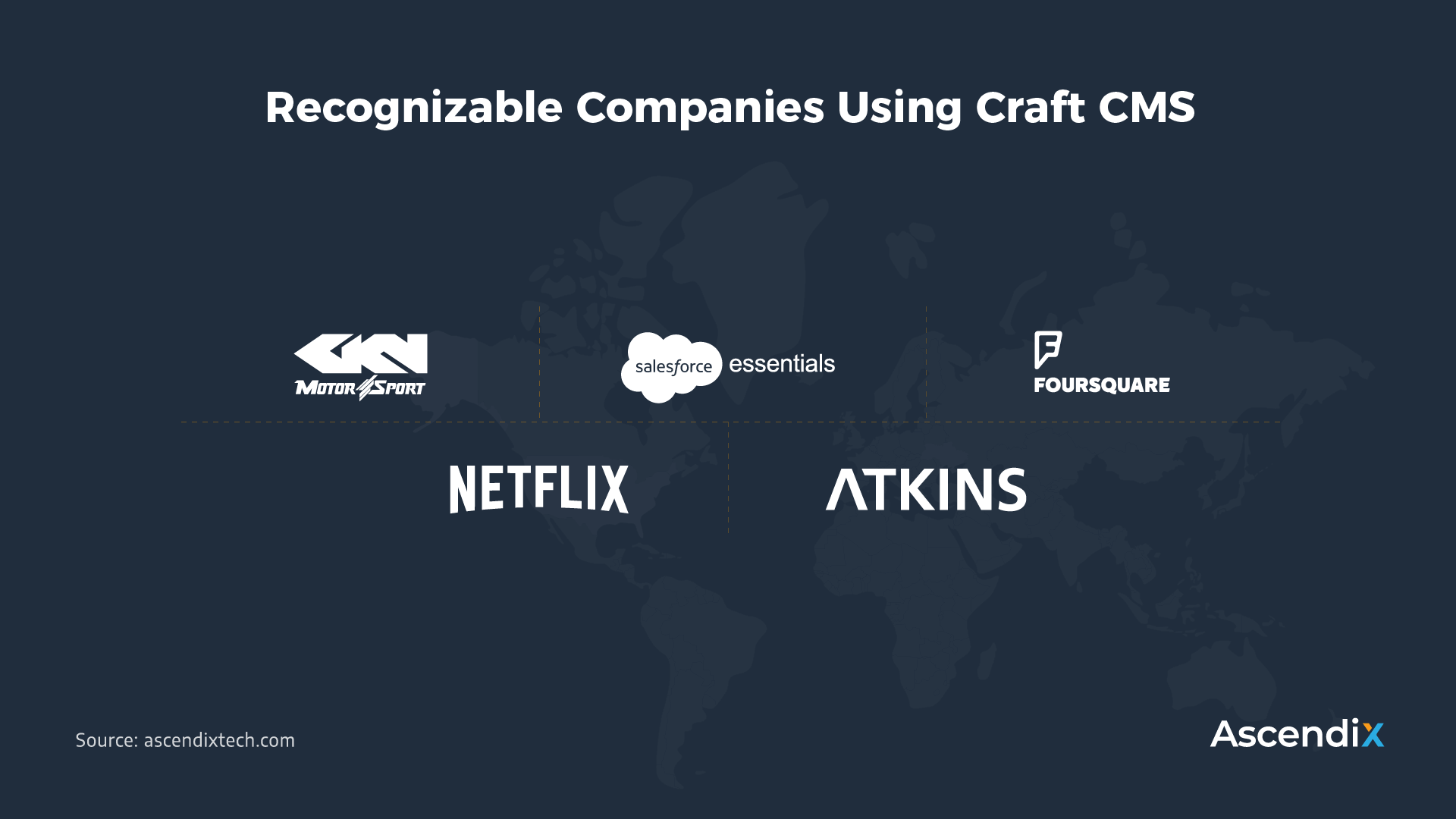 Recognizable Companies Using Craft CMS