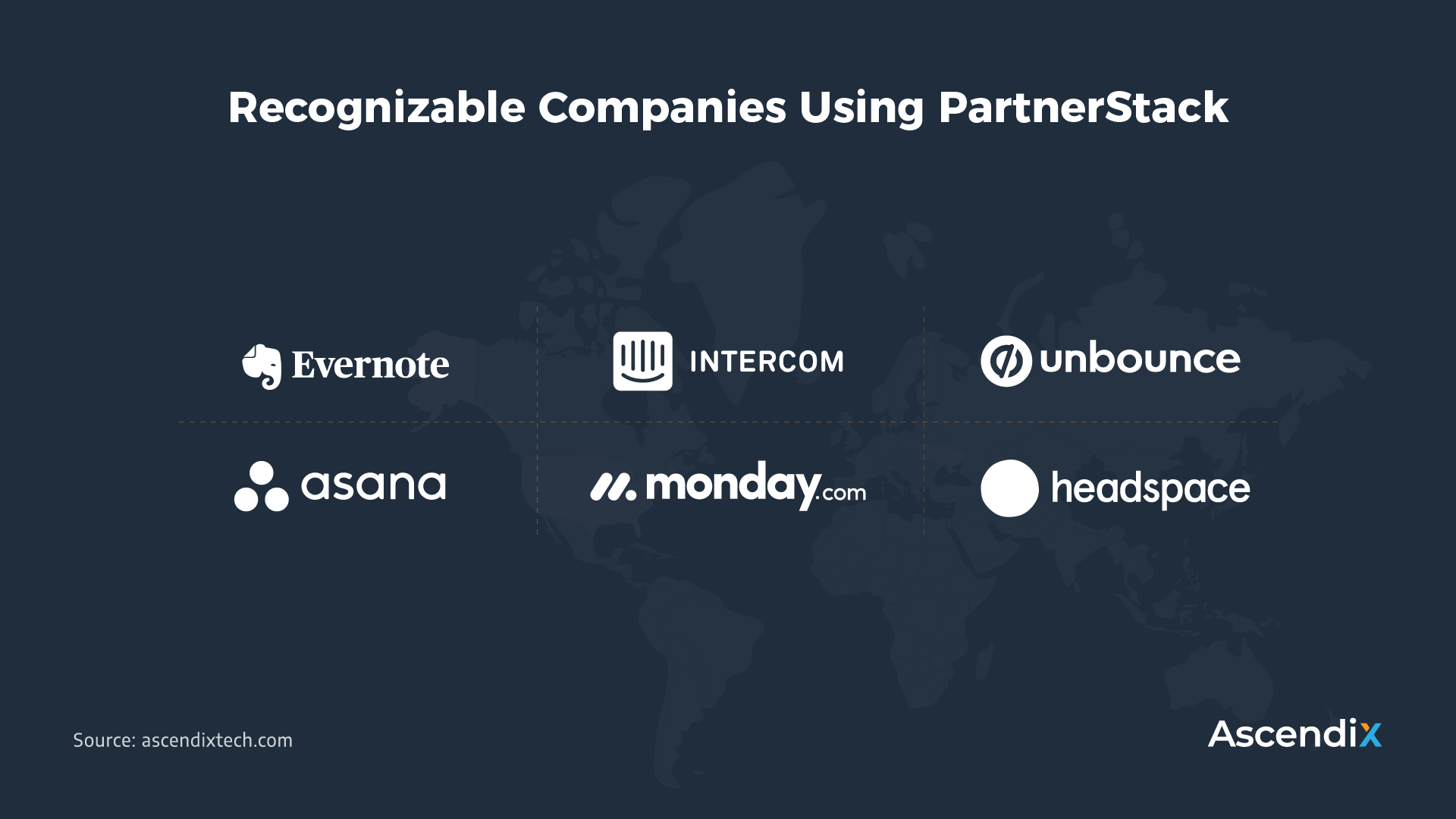 Recognizable Companies Using PartnerStack