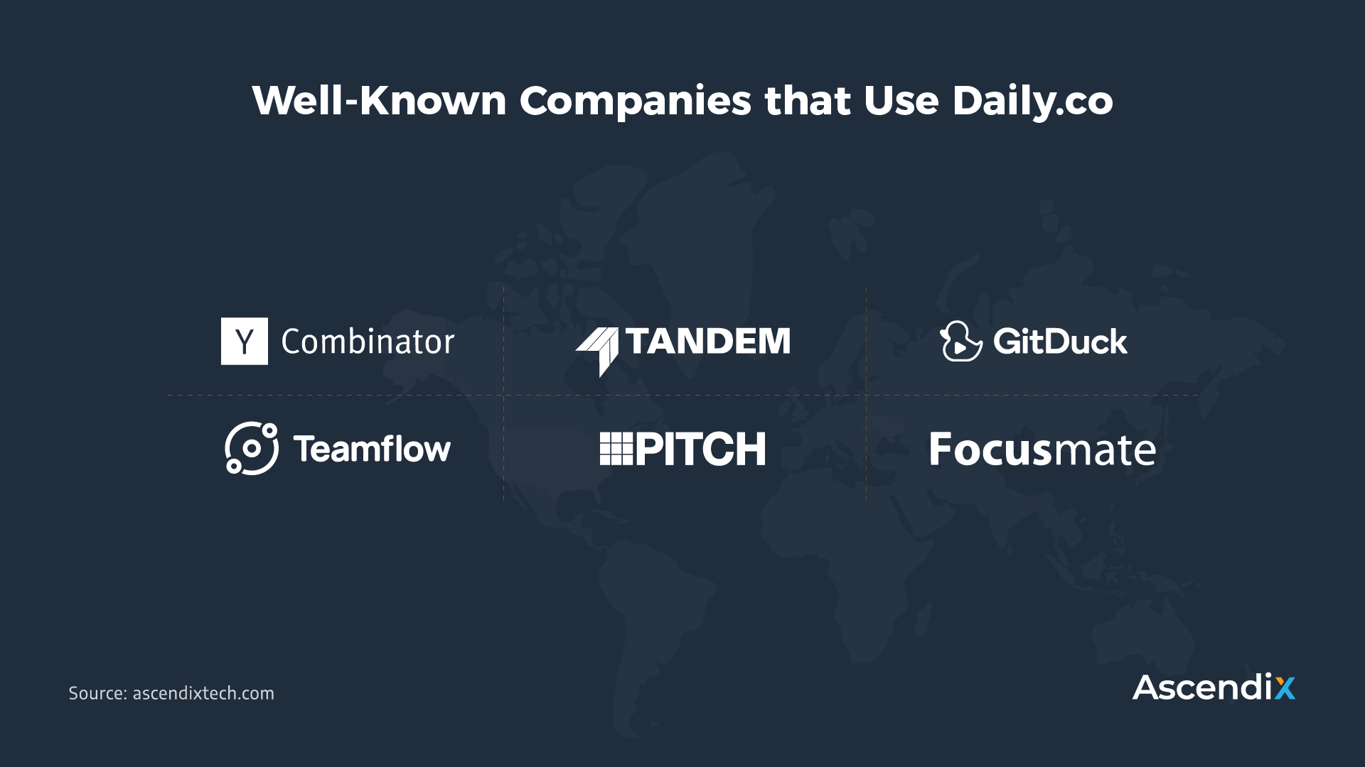 Well-Known Companies that Use Daily.co
