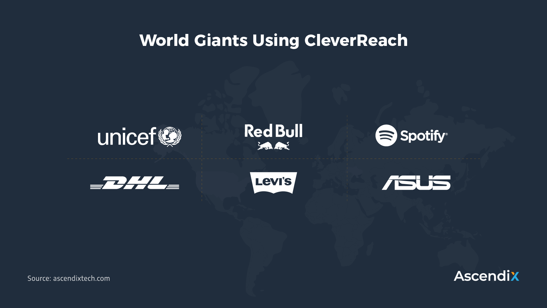 World Giants Using CleverReach