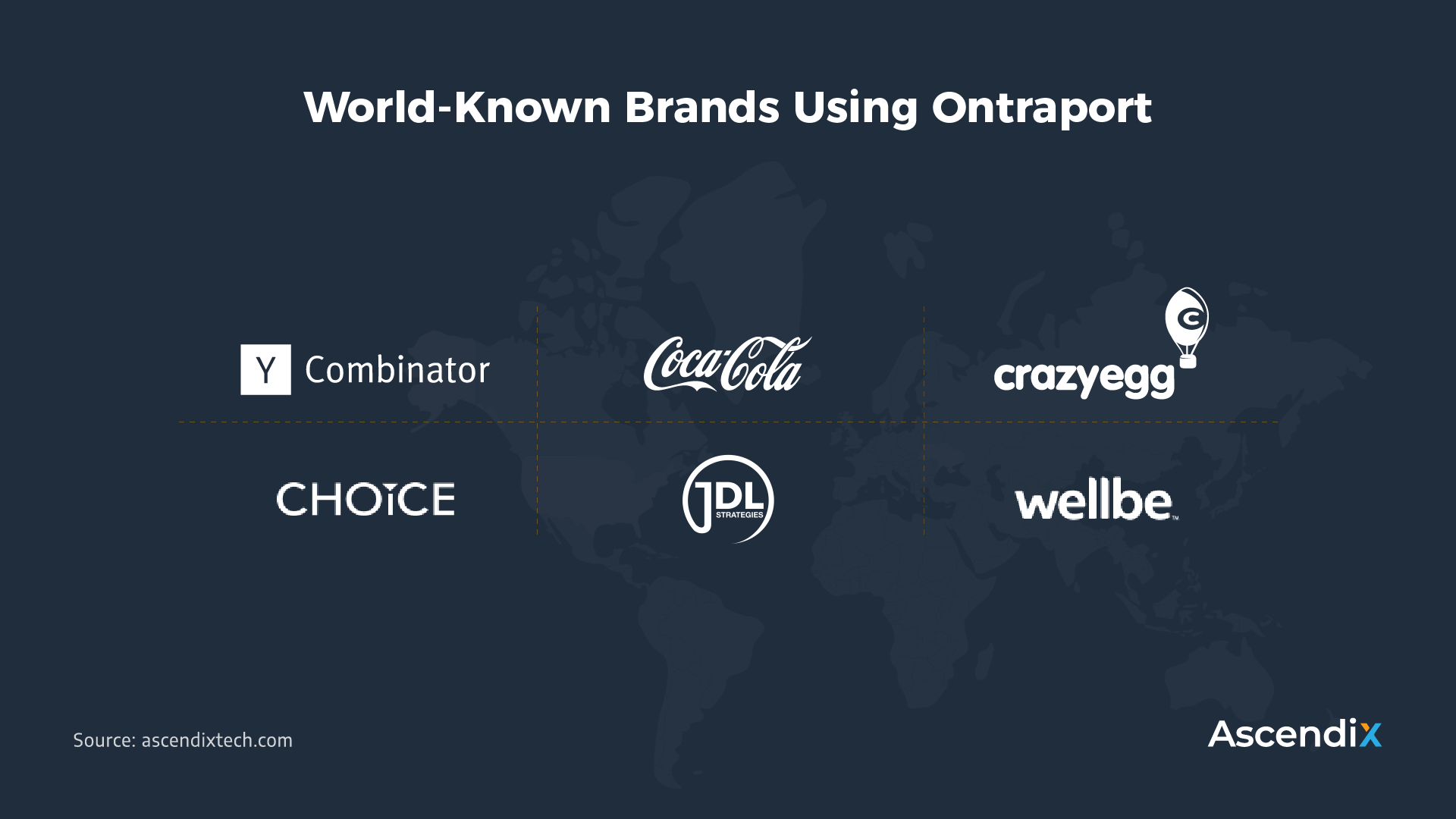 World-Known Brands Using Ontraport