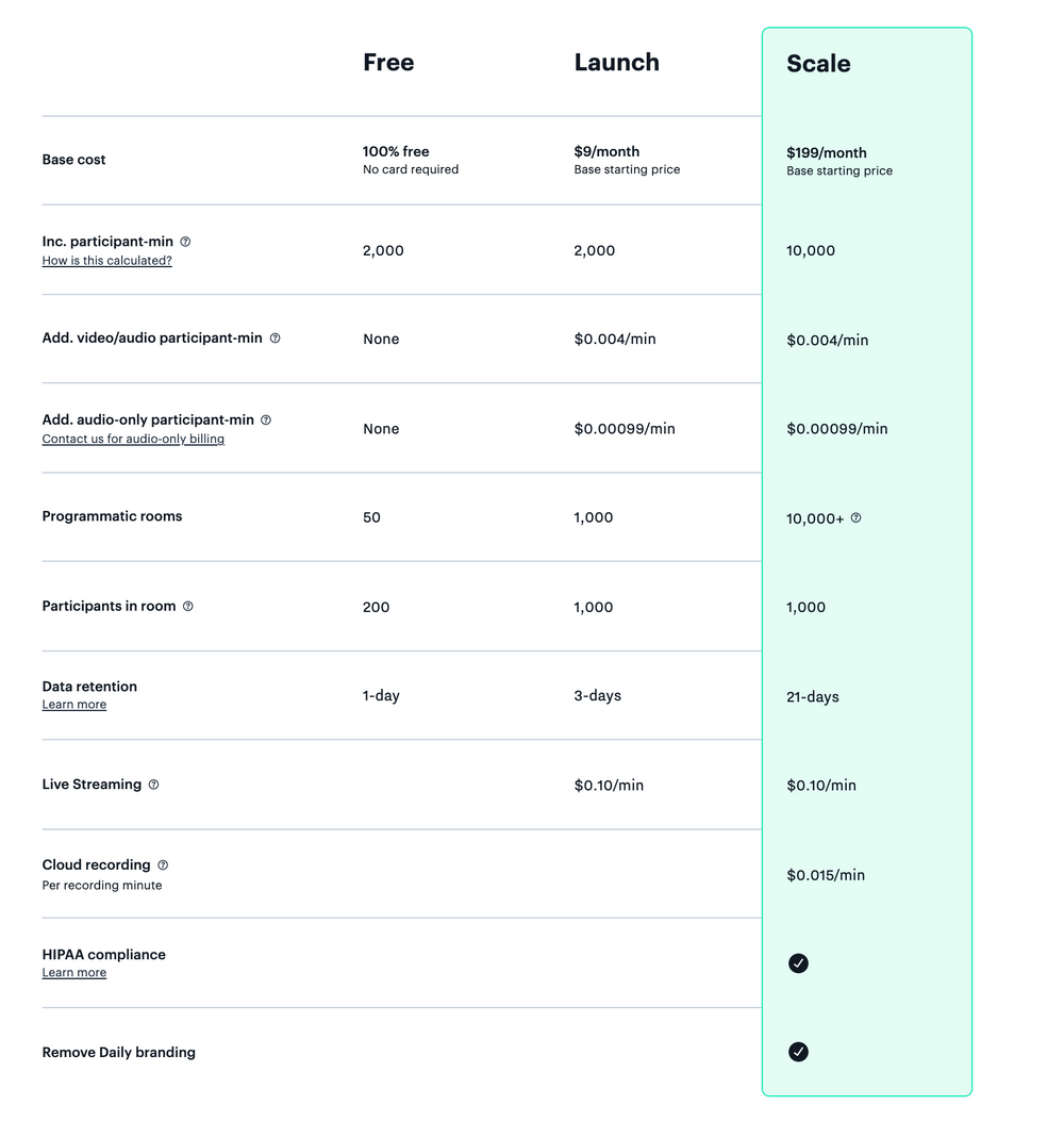 dailyco-best-saas-startups-2021-pricing