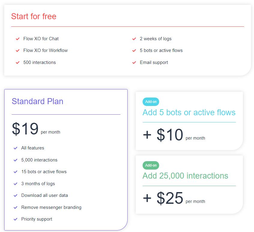 flowxo-best-saas-startups-2021-pricing