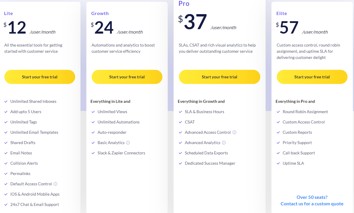 hiver-best-saas-startups-2021-pricing