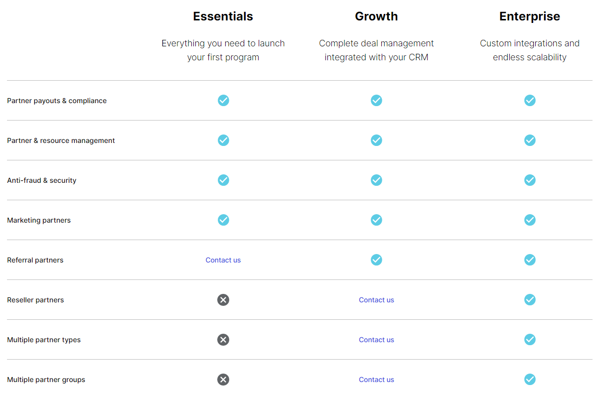 parnerstack-best-saas-startups-2021-pricing