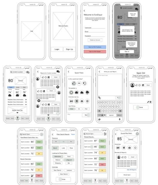 wireframe-sundayz-app