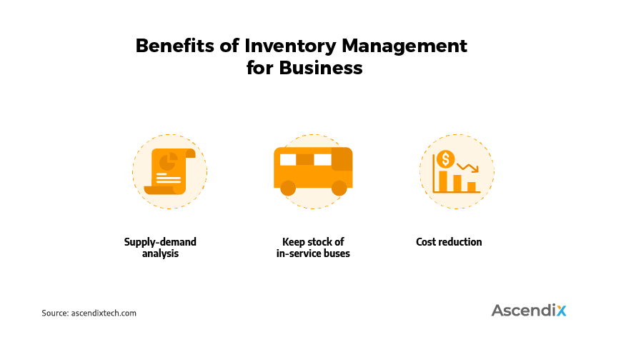 Benefits of Inventory Management for Business