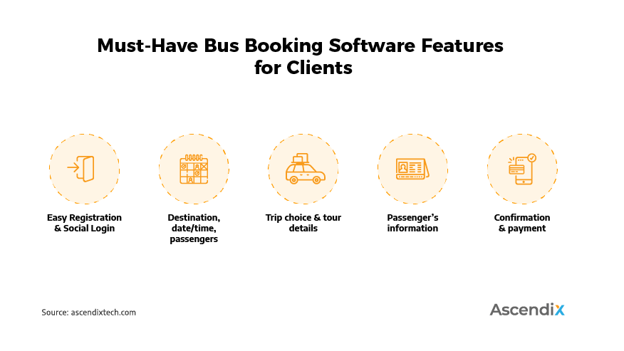 Must-Have Bus Booking Software Features for Clients