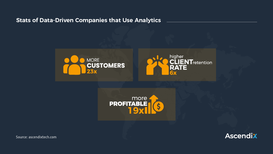 Stats of Data-Driven Companies that Use Analytics
