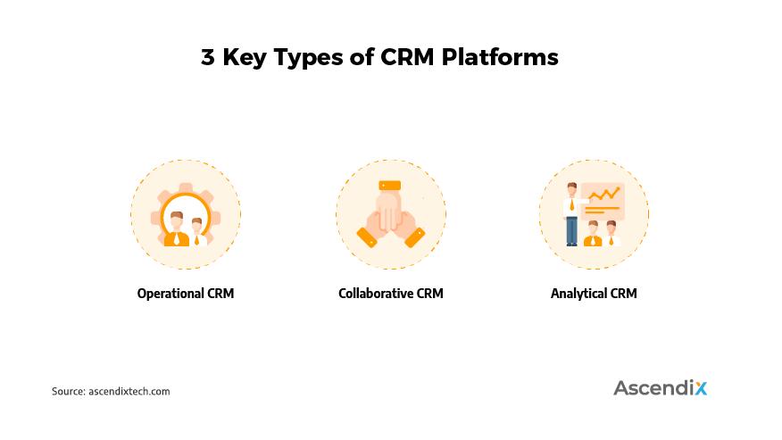 3 Key Types of CRM Platforms   Ascendix Tech