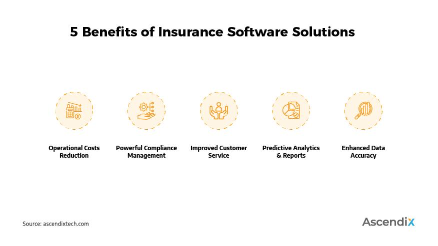 5 Benefits of Insurance Software Solutions | Ascendix Tech