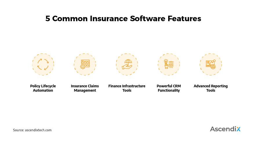 5 Common Insurance Software Features | Ascendix Tech