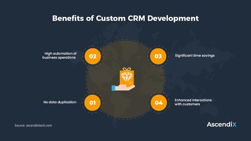 Benefits of Custom CRM Development   Ascendix Tech