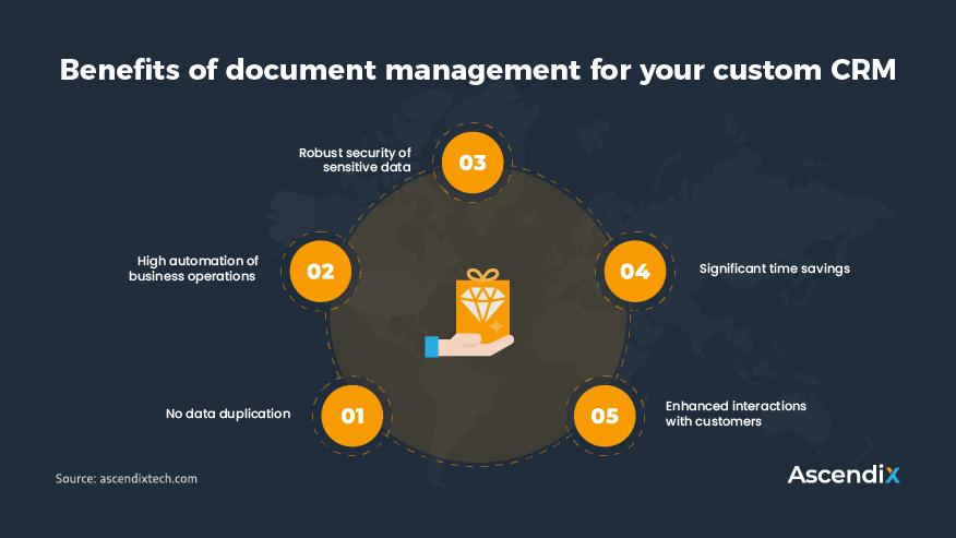 Benefits of document management for your custom CRM   Ascendix Tech