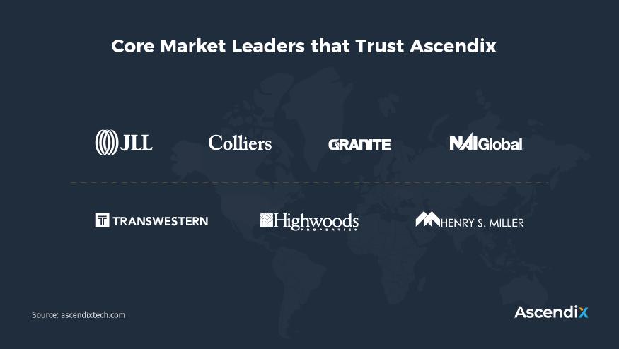 Core Market Leaders that Trust Ascendix