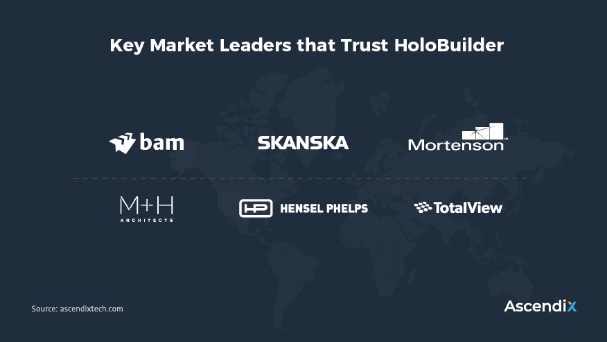 Key Market Leaders that Trust HoloBuilder   Ascendix Tech
