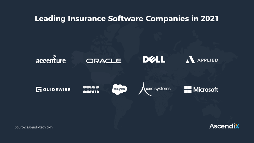 Leading Insurance Software Companies in 2021 | Ascendix Tech