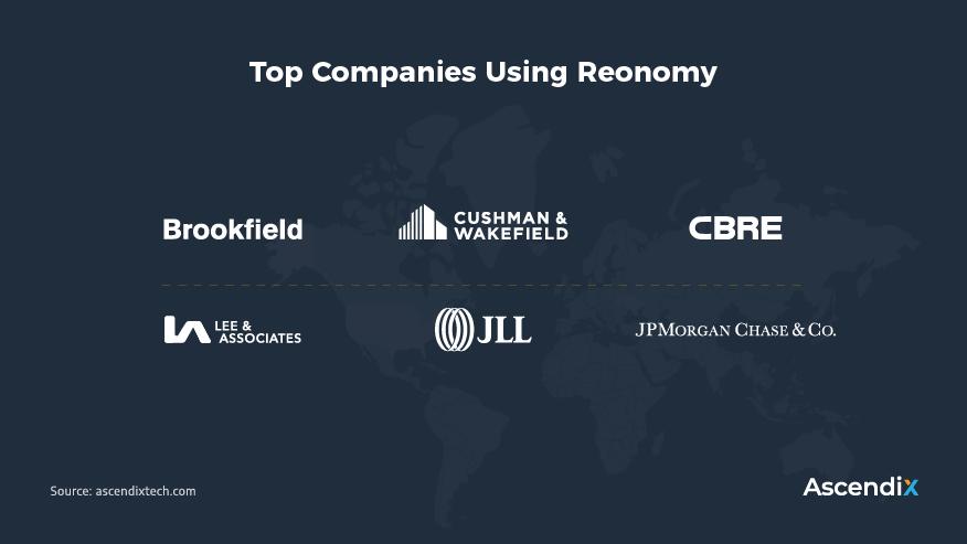 Top Companies Using Reonomy   Ascendix Tech