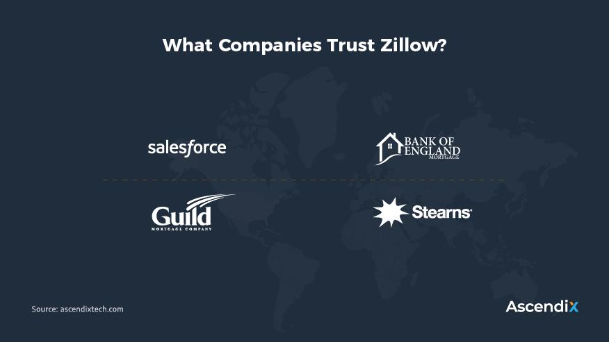 What Companies Trust Zillow   Ascendix Tech