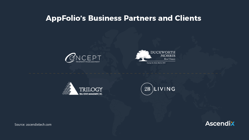 Clients of AppFolio-commercial real estate property management software company